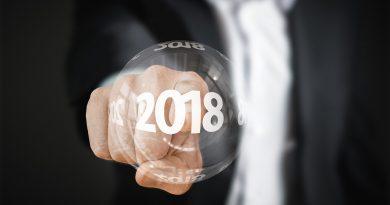 ranking kominków 2018